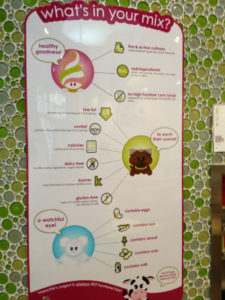 frozen-yogurt-benefits-wall