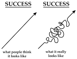 Success is not linear